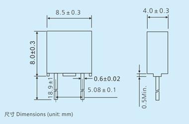 6EF 方型微型快断安徽快3形态走势图(图3)