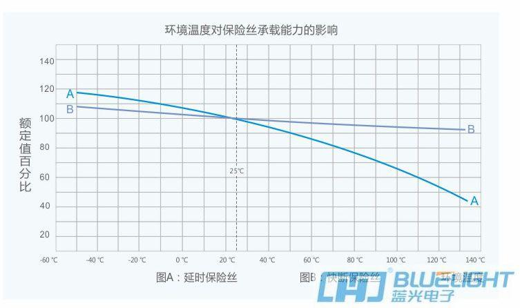 蓝光安徽快3形态走势图选用指南(图2)