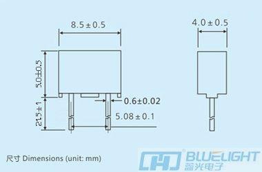8ET 方型微型安徽快3形态走势图(图3)